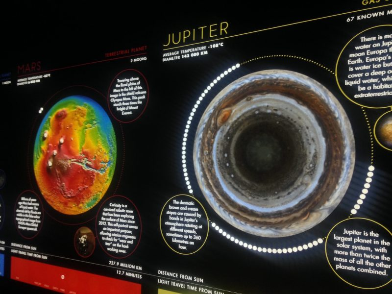 Solar system display at the Glasgow Science Centre.